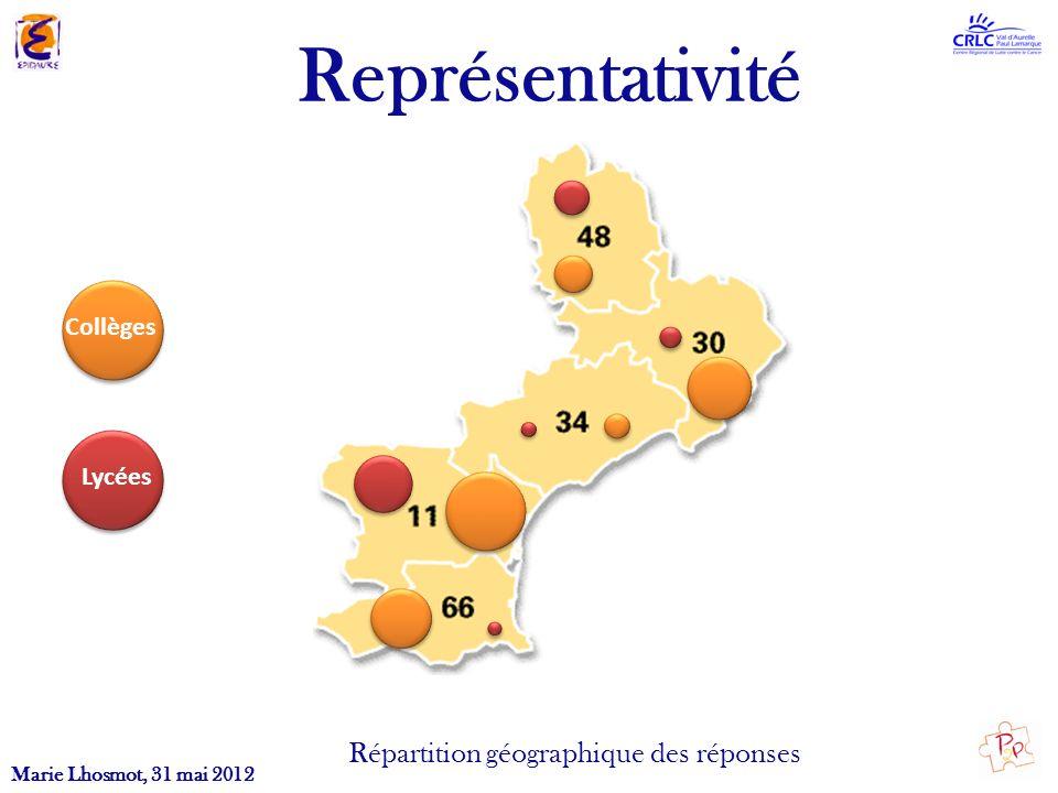 Représentativité Répartition géographique des réponses Collèges Lycées