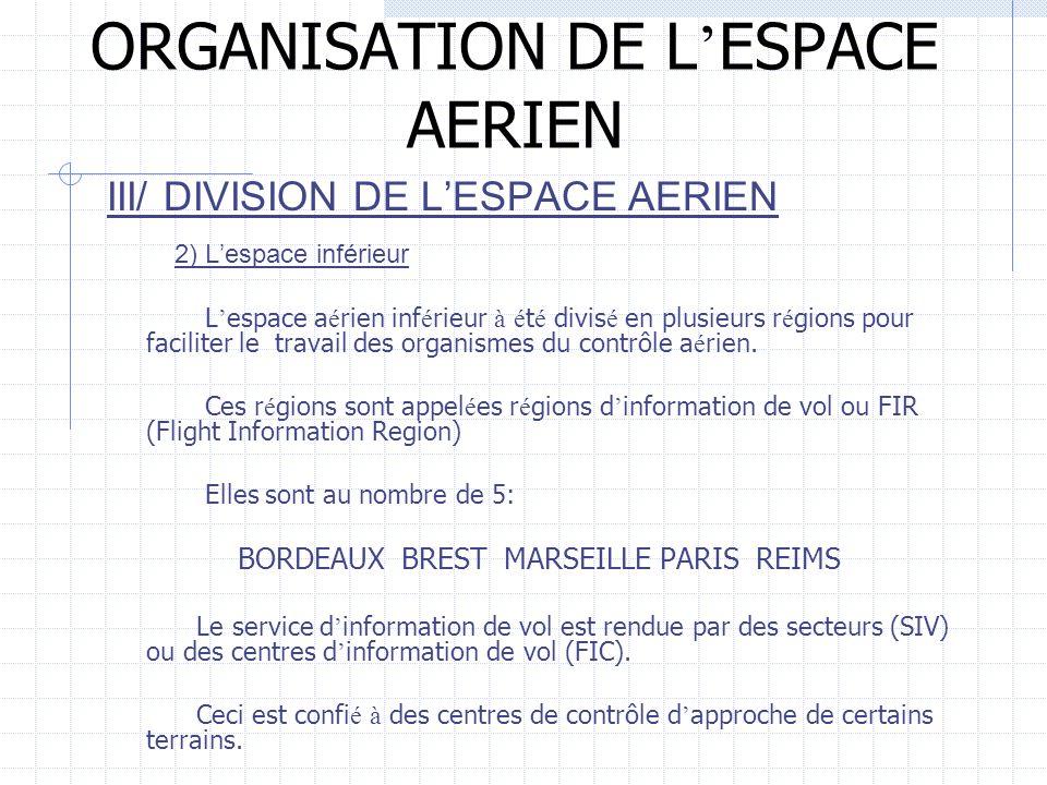 ORGANISATION DE L'ESPACE AERIEN