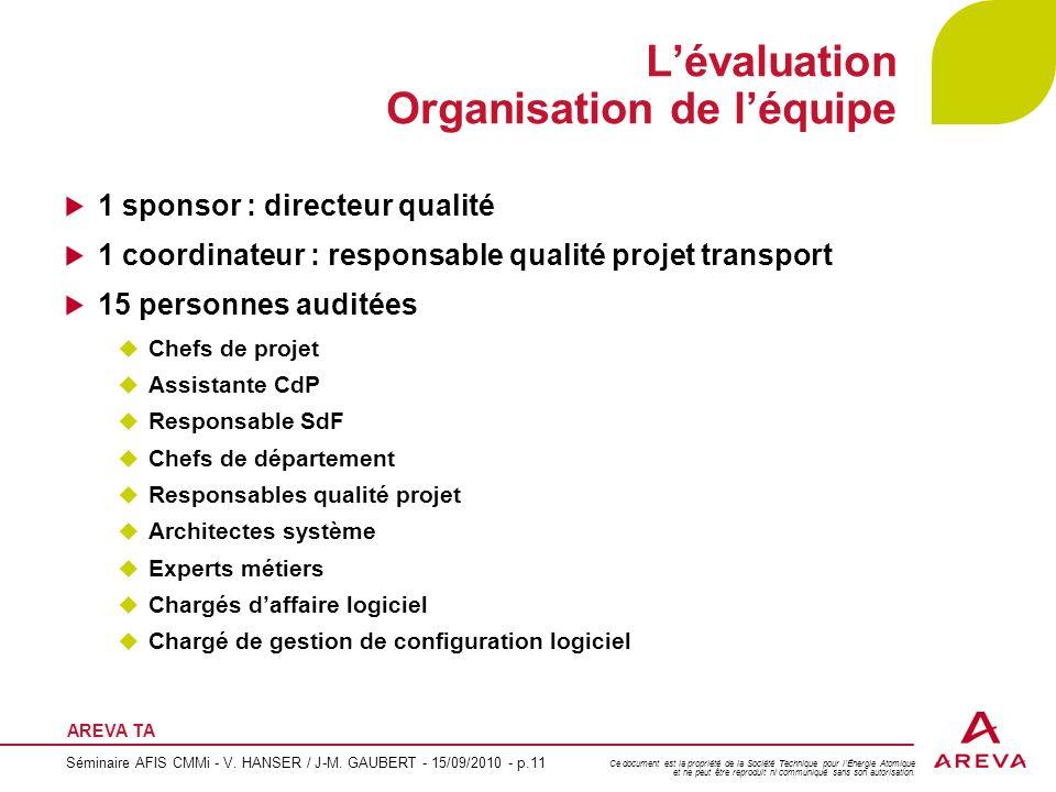L'évaluation Organisation de l'équipe