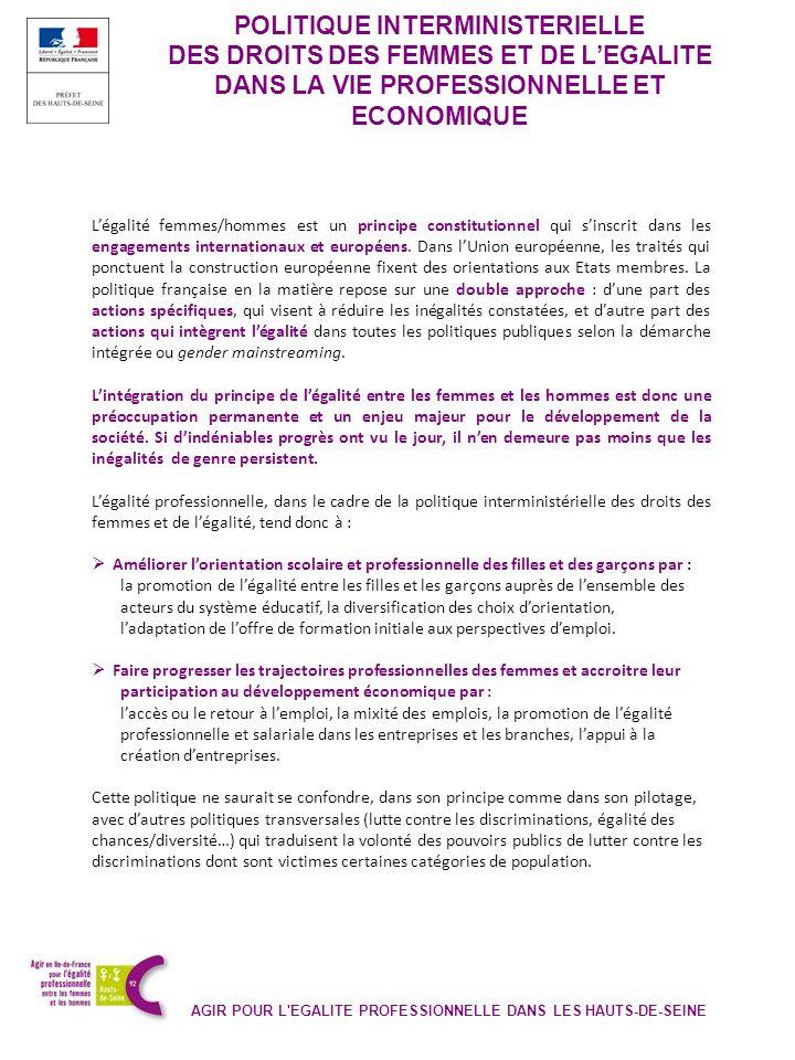 POLITIQUE INTERMINISTERIELLE DES DROITS DES FEMMES ET DE L'EGALITE DANS LA VIE PROFESSIONNELLE ET ECONOMIQUE