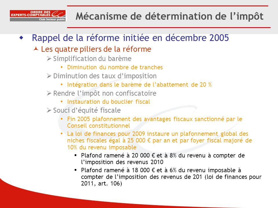Mécanisme de détermination de l'impôt