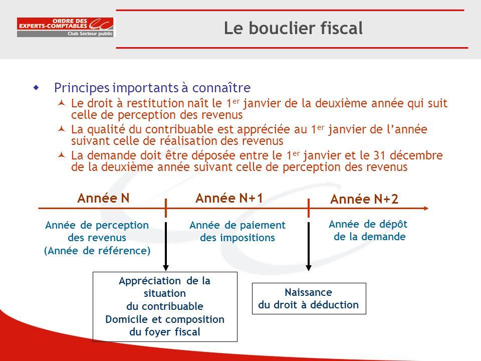 Le bouclier fiscal Principes importants à connaître Année N Année N+1
