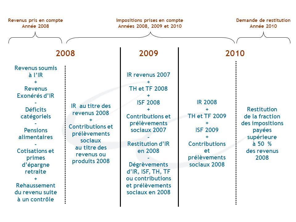 2008 2009 2010 Revenus soumis à l'IR + Revenus Exonérés d'IR -