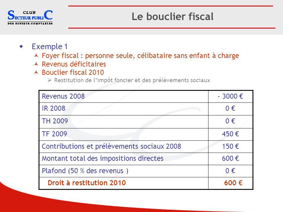 Le bouclier fiscal Exemple 1