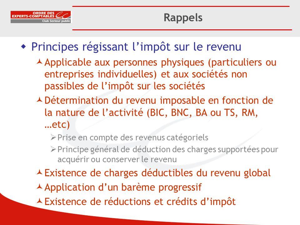 Principes régissant l'impôt sur le revenu