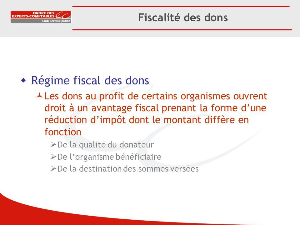 Régime fiscal des dons Fiscalité des dons