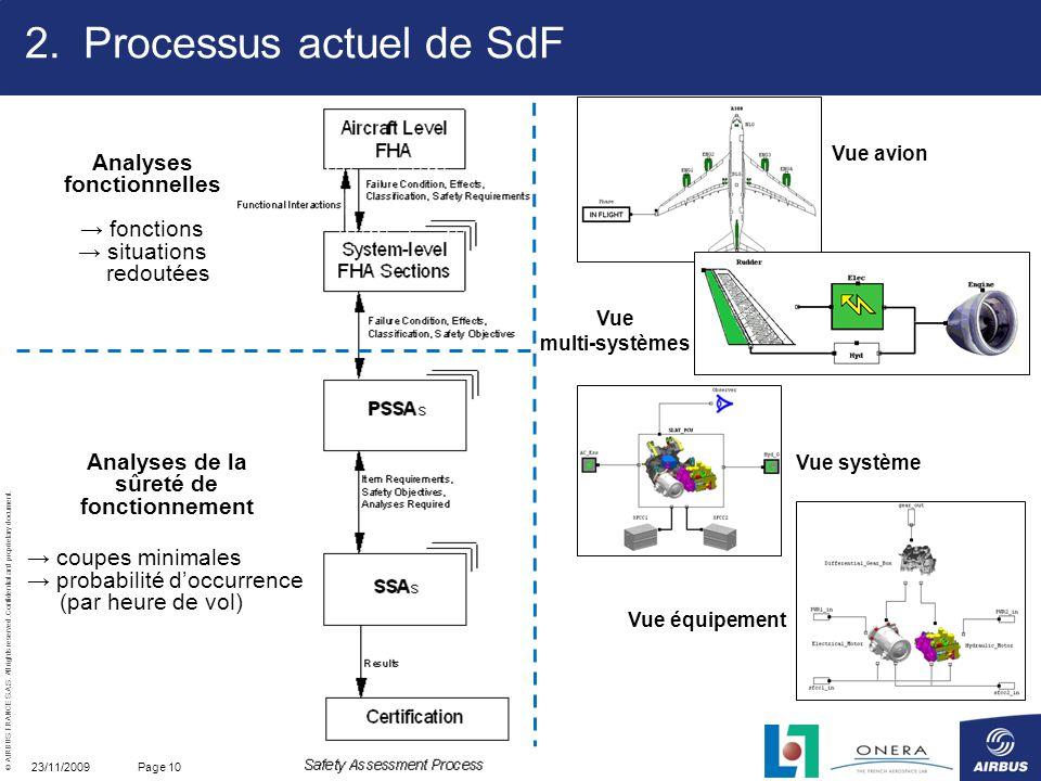 Processus actuel de SdF