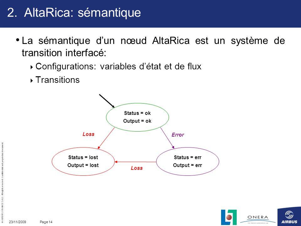 AltaRica: sémantique La sémantique d'un nœud AltaRica est un système de transition interfacé: Configurations: variables d'état et de flux.