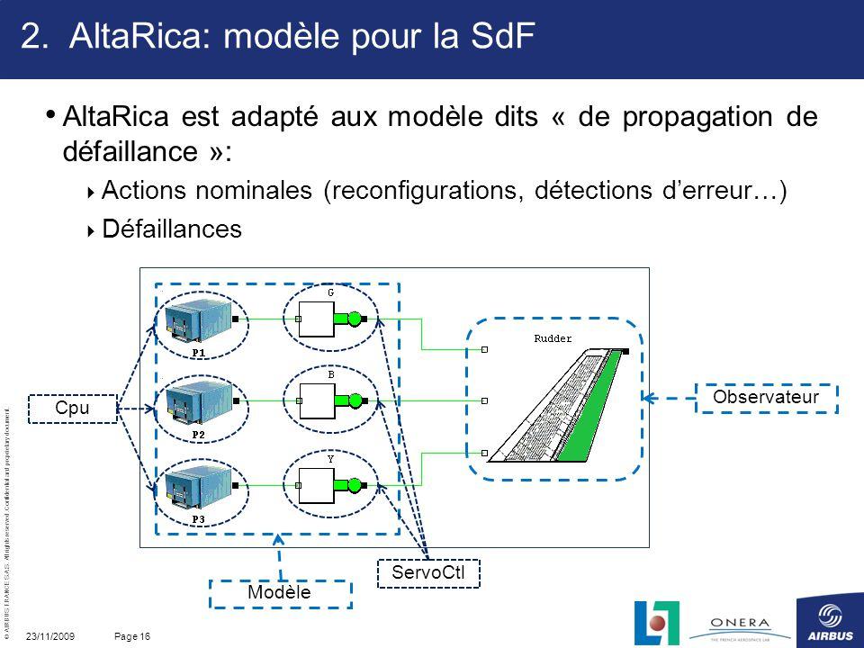 AltaRica: modèle pour la SdF