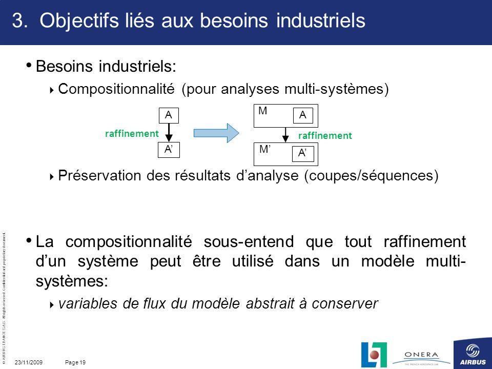 Objectifs liés aux besoins industriels