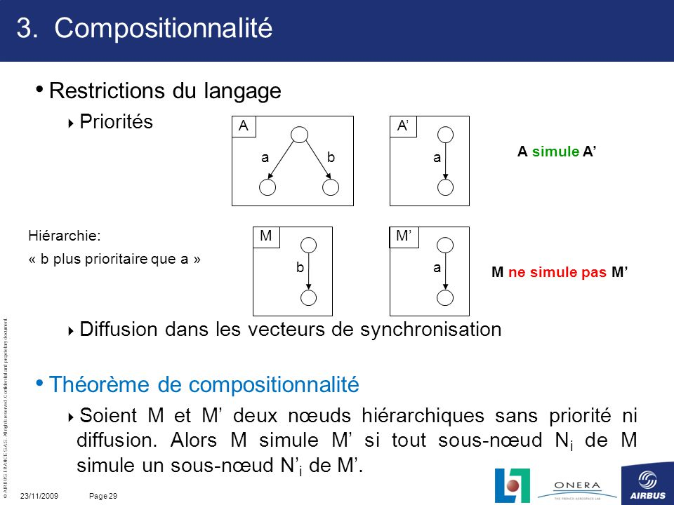 Compositionnalité Restrictions du langage