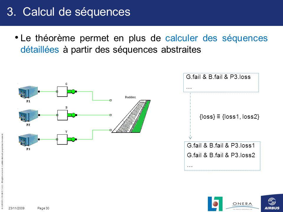 Calcul de séquences Le théorème permet en plus de calculer des séquences détaillées à partir des séquences abstraites.