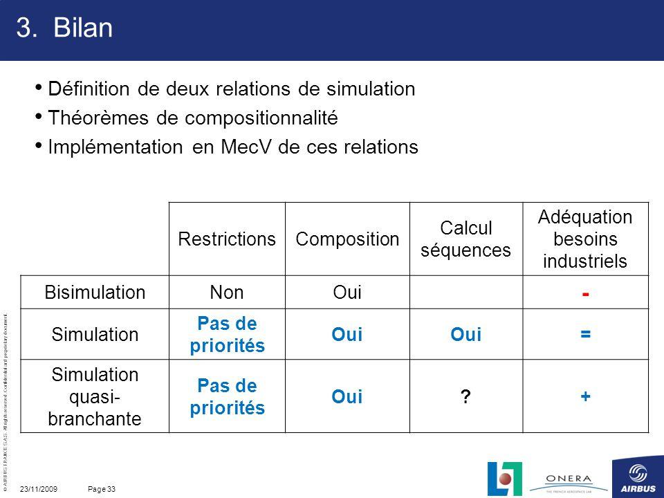 Bilan - Définition de deux relations de simulation