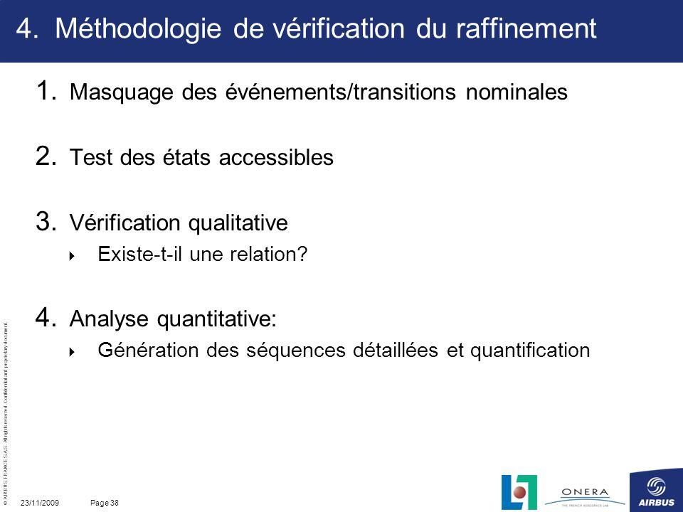 Méthodologie de vérification du raffinement