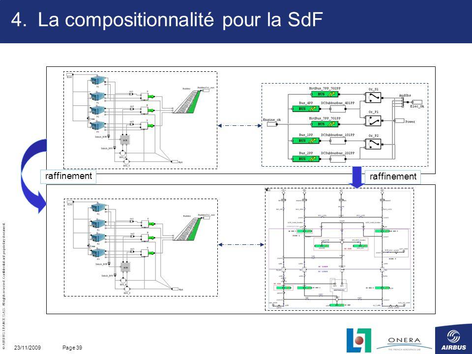 La compositionnalité pour la SdF