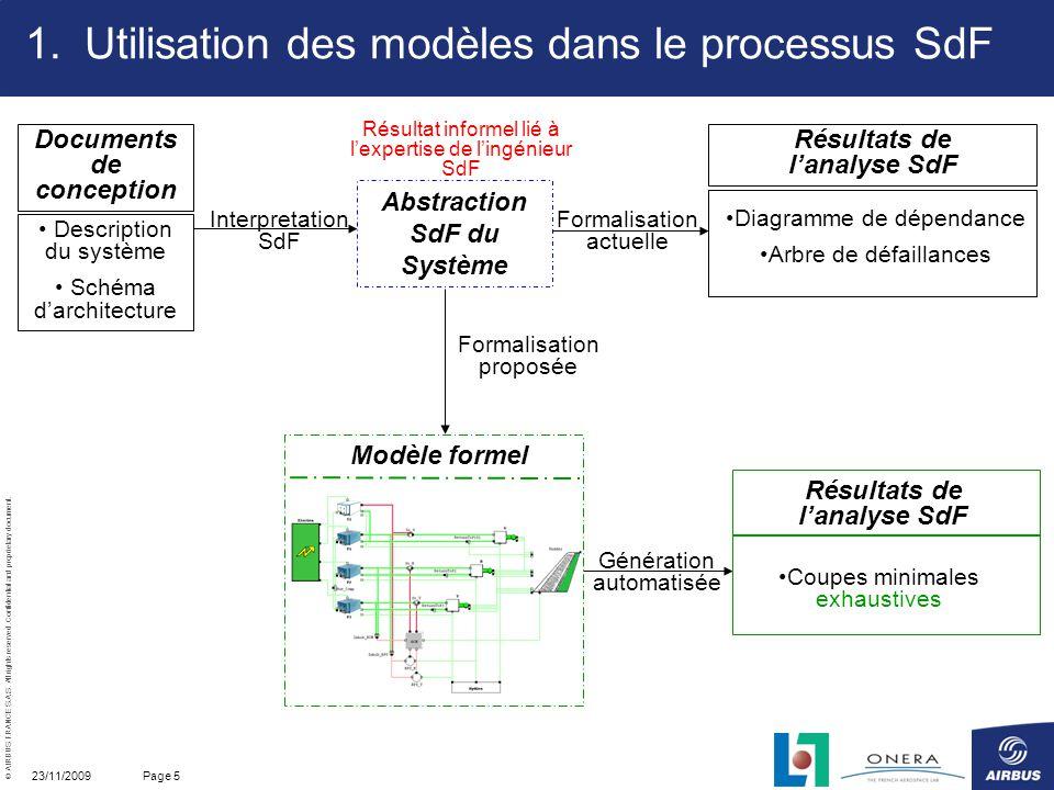 Utilisation des modèles dans le processus SdF