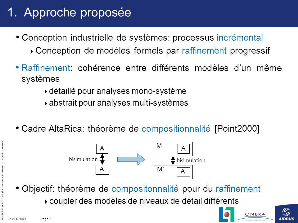 Approche proposée Conception industrielle de systèmes: processus incrémental. Conception de modèles formels par raffinement progressif.