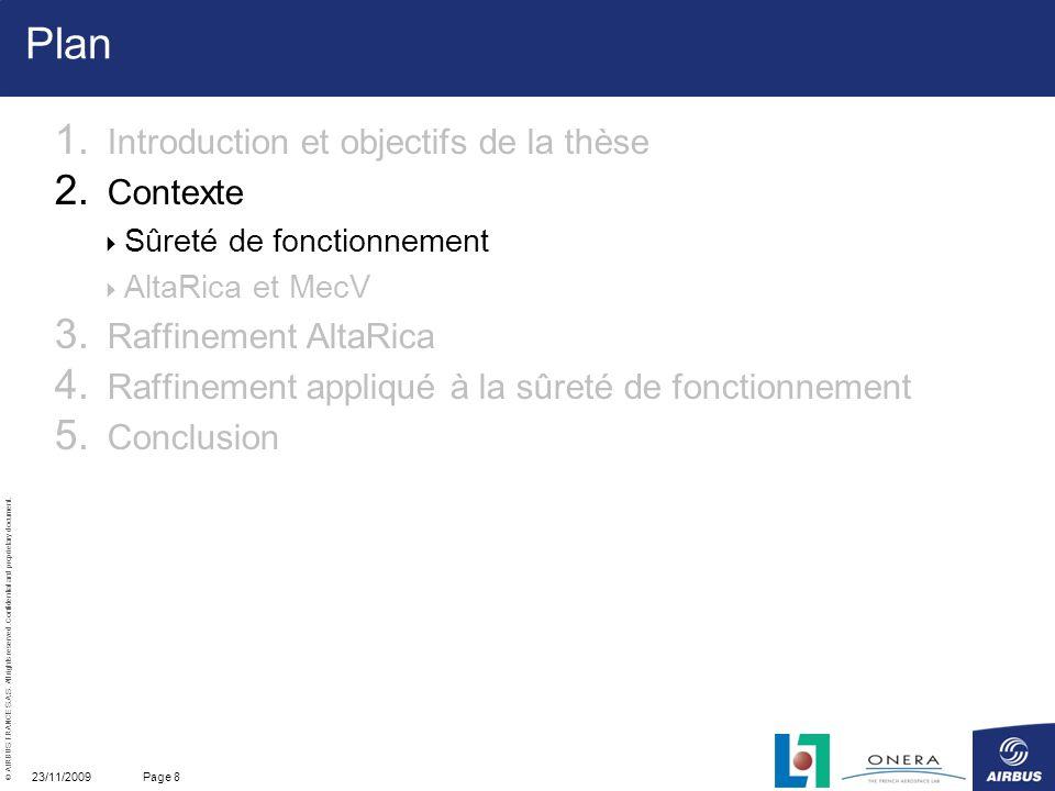 Plan Introduction et objectifs de la thèse Contexte