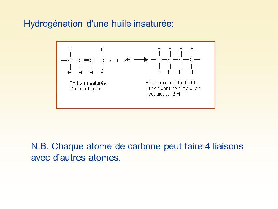 Hydrogénation d une huile insaturée: