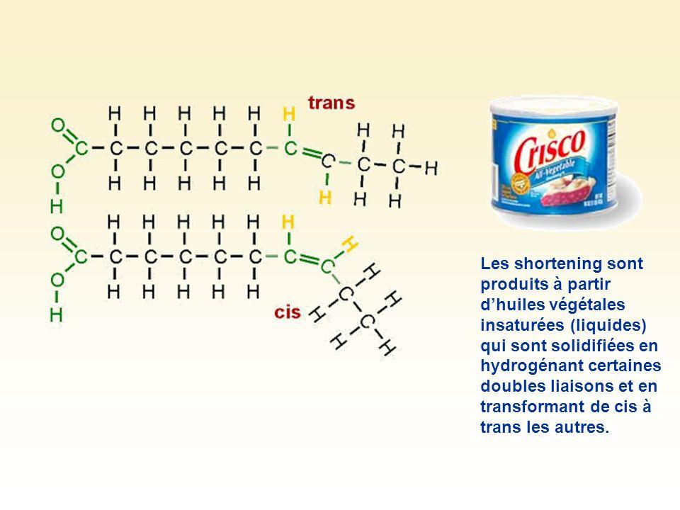 Les shortening sont produits à partir d'huiles végétales insaturées (liquides) qui sont solidifiées en hydrogénant certaines doubles liaisons et en transformant de cis à trans les autres.