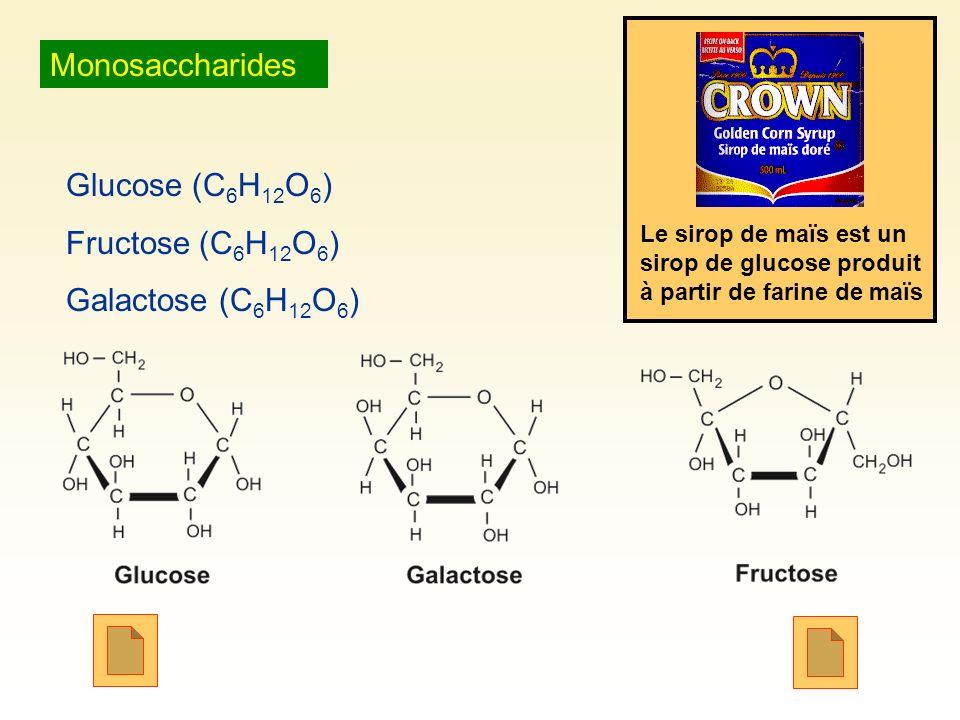 Monosaccharides Glucose (C6H12O6) Fructose (C6H12O6)