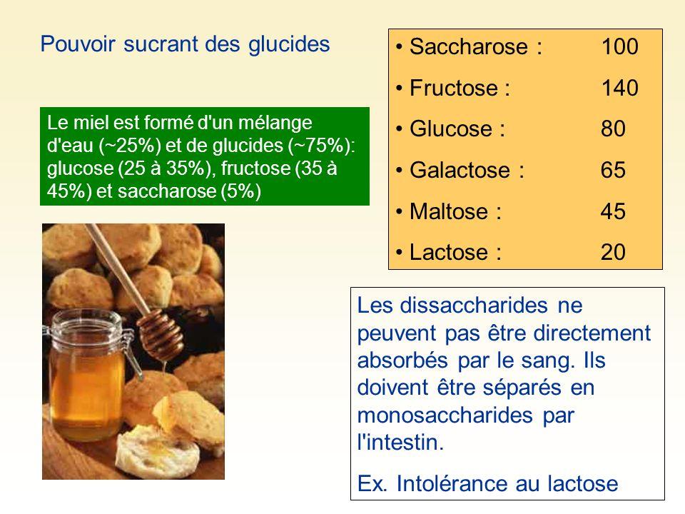 Pouvoir sucrant des glucides Saccharose : 100 Fructose : 140