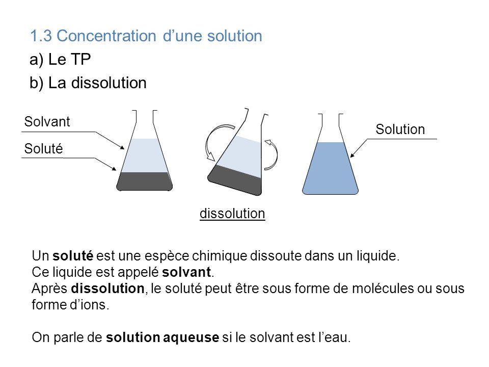 1.3 Concentration d'une solution a) Le TP b) La dissolution