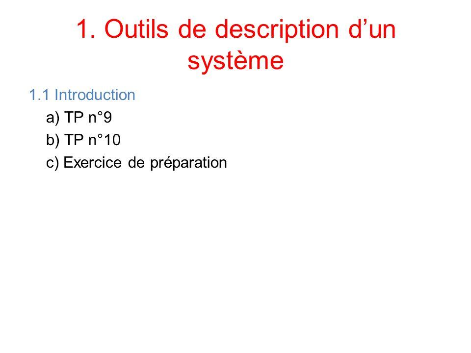 1. Outils de description d'un système
