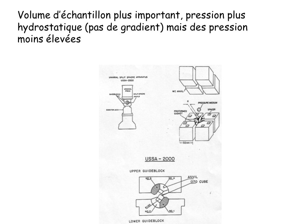 Volume d'échantillon plus important, pression plus