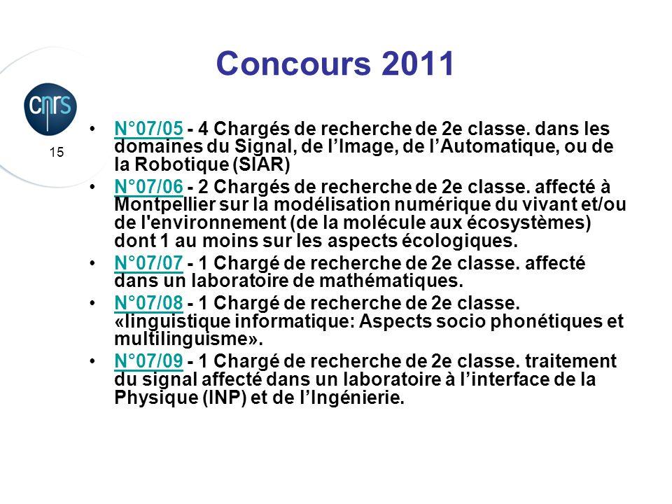 Concours 2011N°07/05 - 4 Chargés de recherche de 2e classe. dans les domaines du Signal, de l'Image, de l'Automatique, ou de la Robotique (SIAR)
