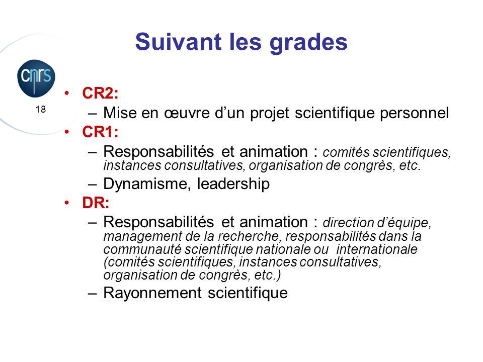 Suivant les gradesCR2: Mise en œuvre d'un projet scientifique personnel. CR1: