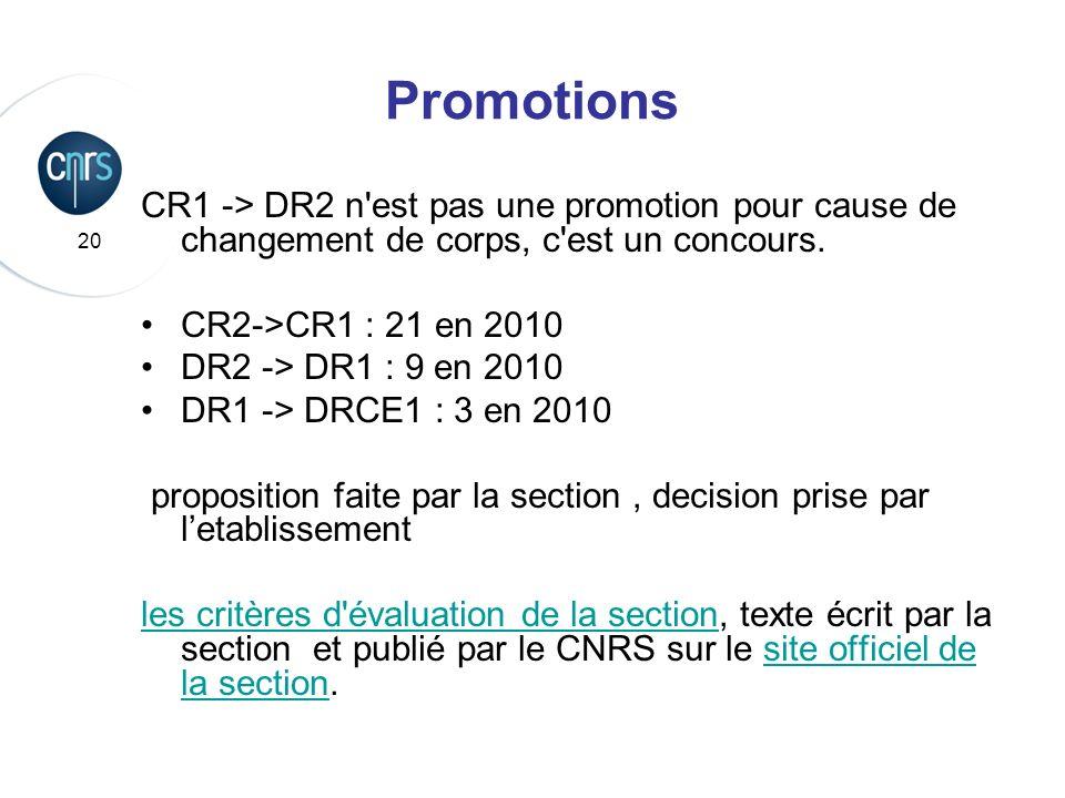 PromotionsCR1 -> DR2 n est pas une promotion pour cause de changement de corps, c est un concours. CR2->CR1 : 21 en 2010.