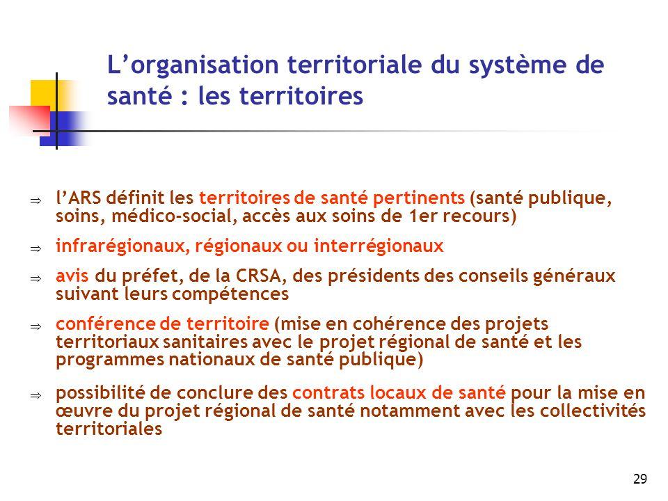 L'organisation territoriale du système de santé : les territoires
