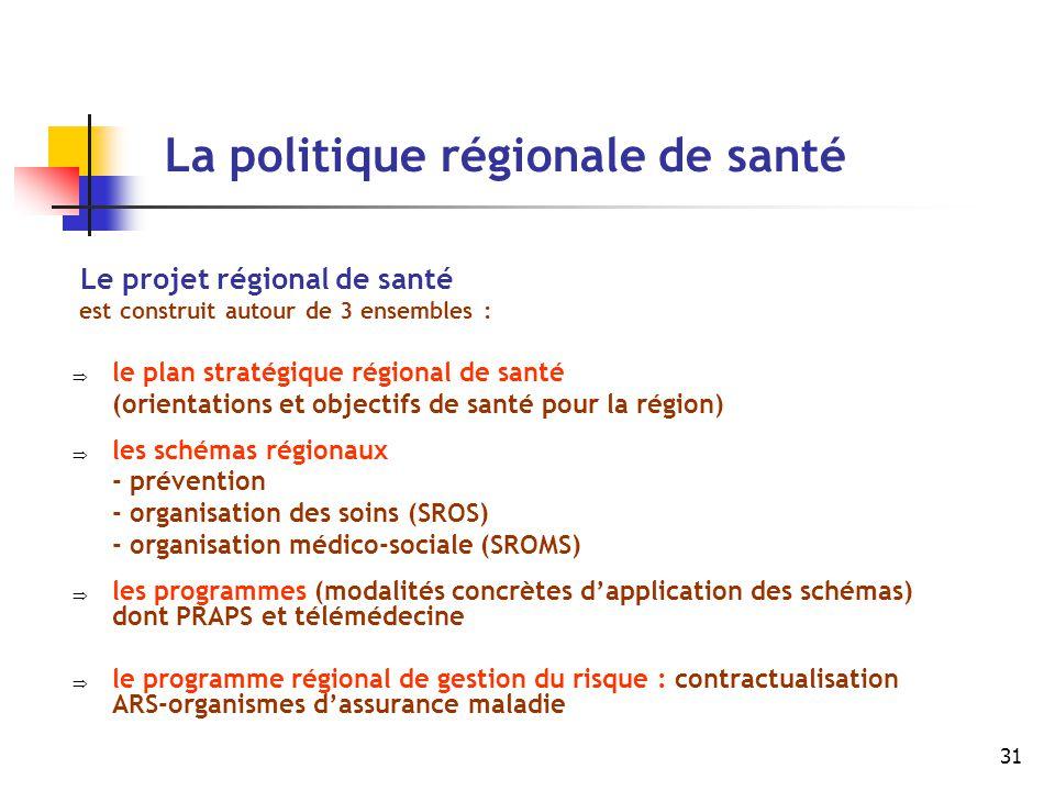 La politique régionale de santé