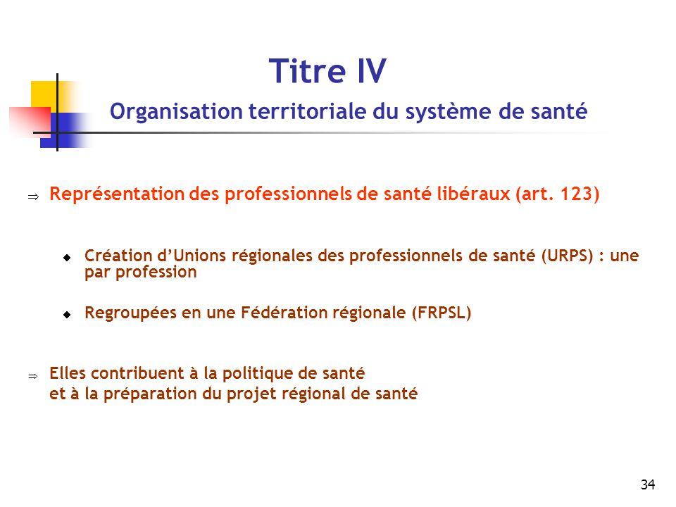 Organisation territoriale du système de santé