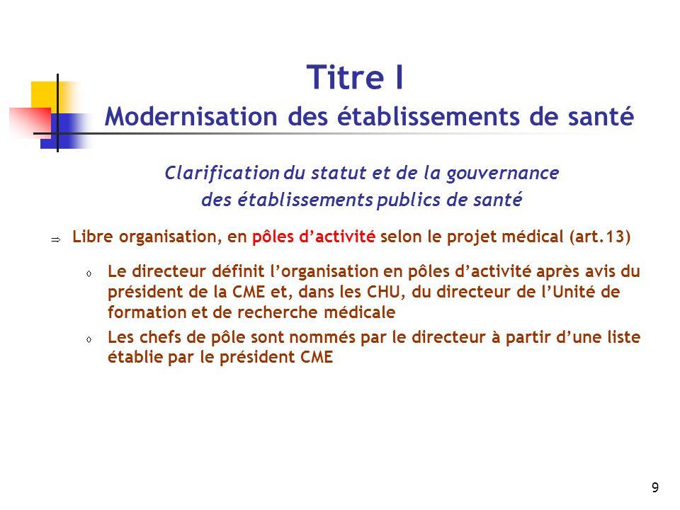Titre I Modernisation des établissements de santé