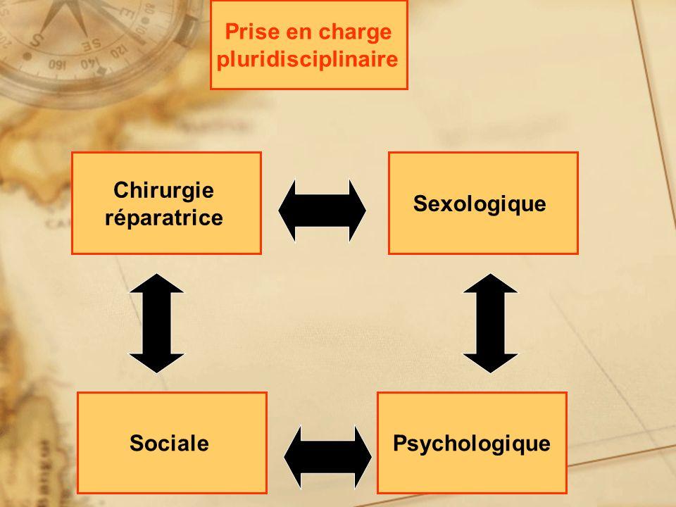 Prise en charge pluridisciplinaire Psychologique Chirurgie réparatrice Sociale Sexologique
