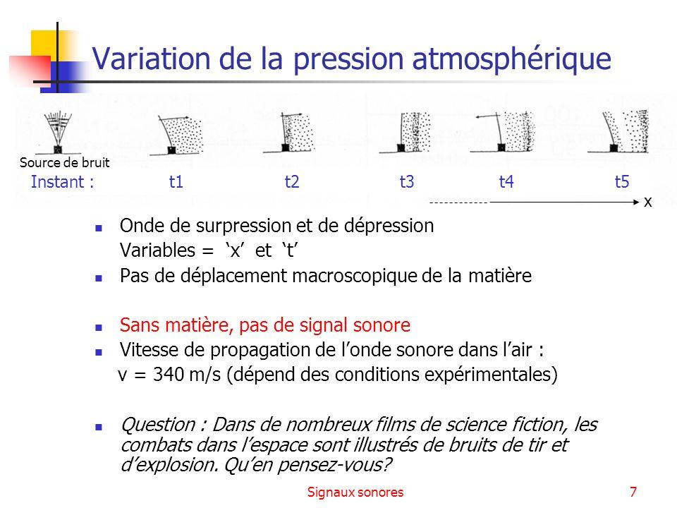 Variation de la pression atmosphérique