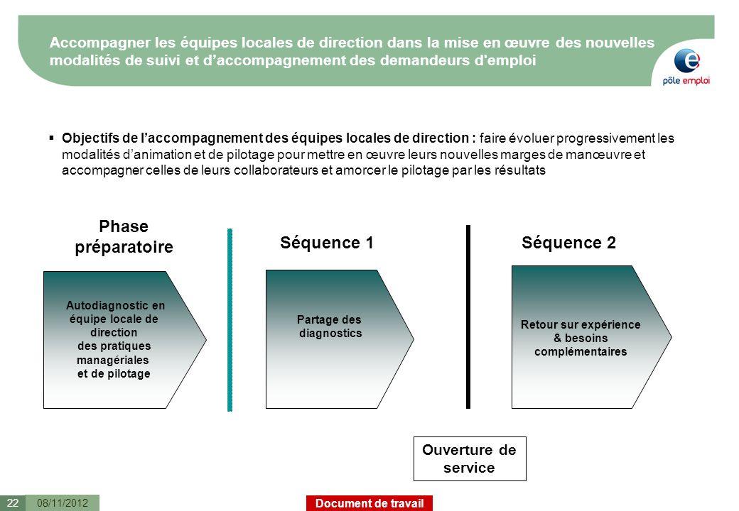 Phase préparatoire Séquence 1 Séquence 2
