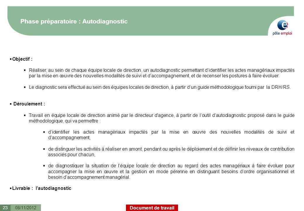 Phase préparatoire : Autodiagnostic