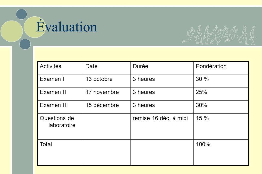 Évaluation Activités Date Durée Pondération Examen I 13 octobre