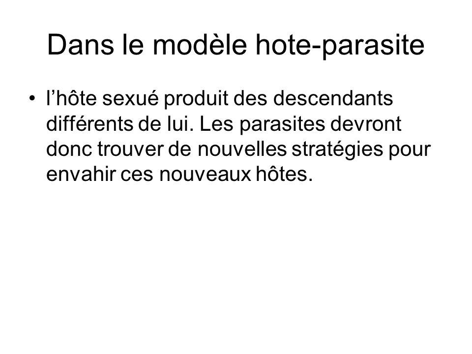 Dans le modèle hote-parasite