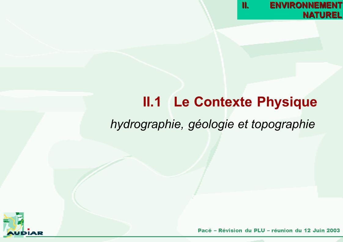 II.1 Le Contexte Physique