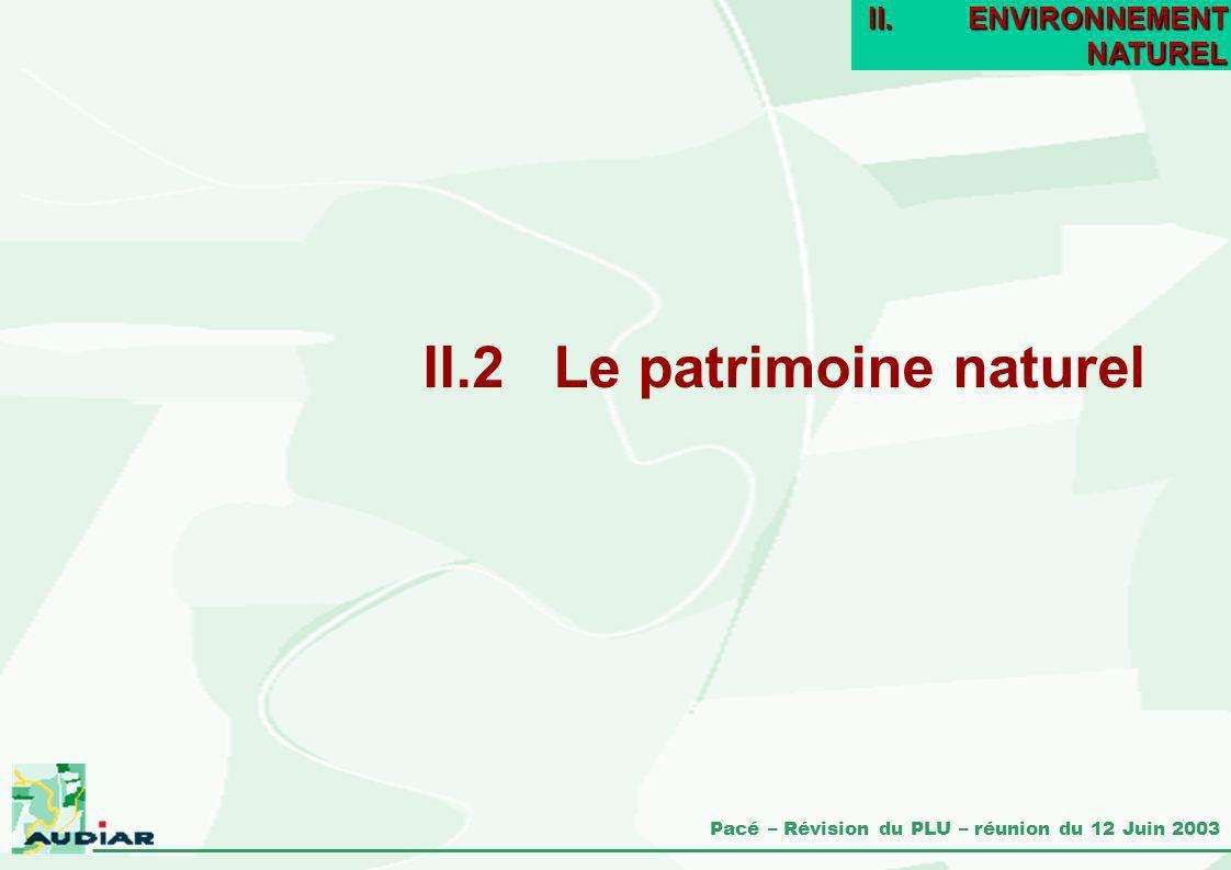 II.2 Le patrimoine naturel