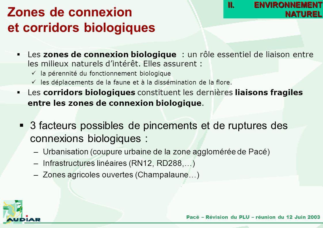 Zones de connexion et corridors biologiques