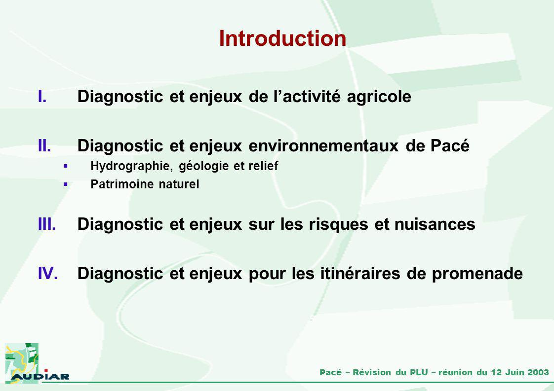 Introduction Diagnostic et enjeux de l'activité agricole
