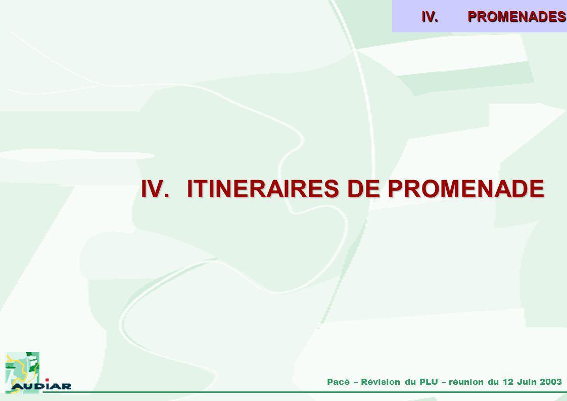ITINERAIRES DE PROMENADE