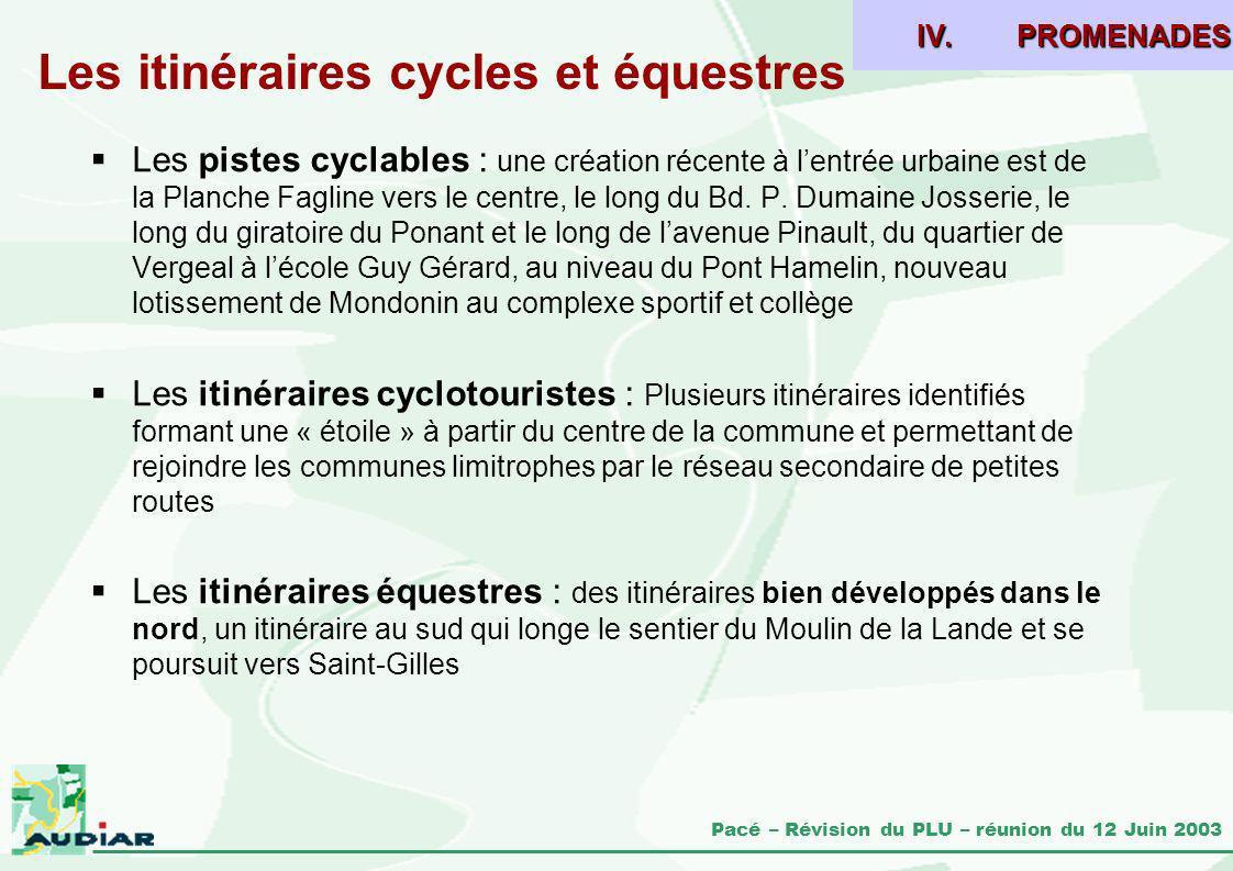 Les itinéraires cycles et équestres