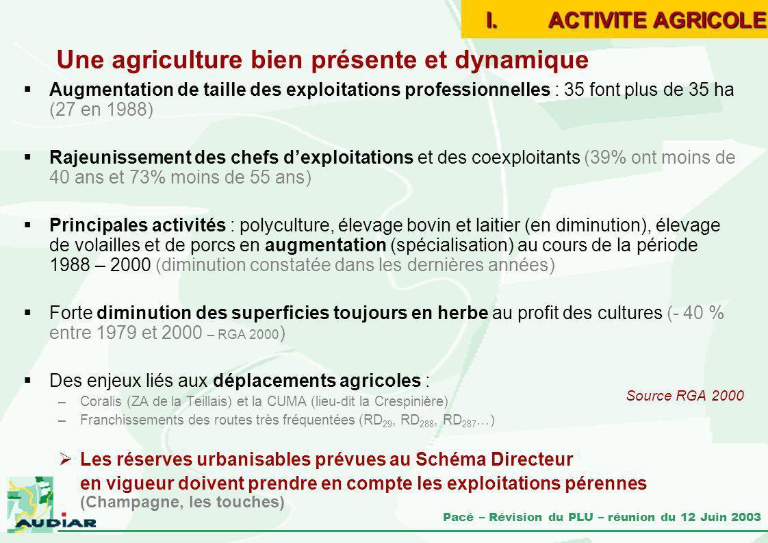 Une agriculture bien présente et dynamique