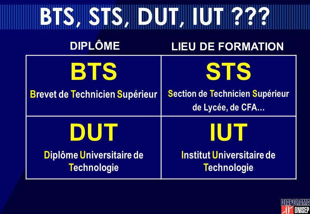 BTS, STS, DUT, IUT BTS STS DUT IUT